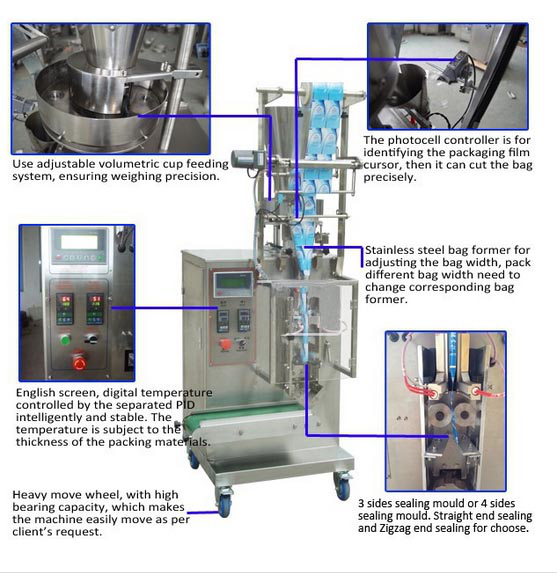 TOPY-320B Bucket Manual Feeding packing machine